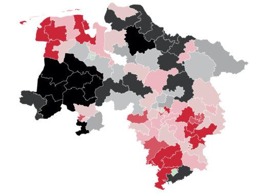Niedersachsen: SPD und CDU verlieren – Grüne erobern Mehrheit in 4 Wahlkreisen