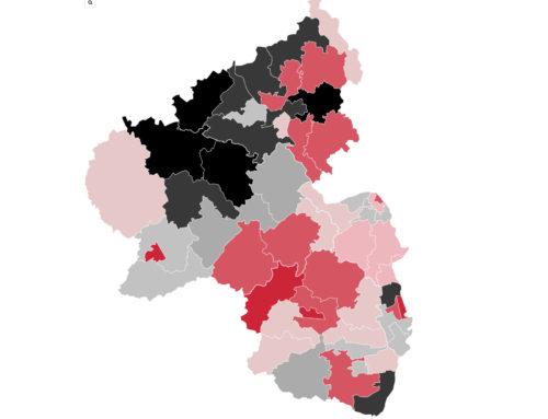 Rheinland-Pfalz: SPD mit leichten Gewinnen – CDU stabilisiert sich auf Platz 2  – GroKo einziges Zweierbündnis mit Mehrheit