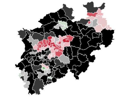NRW: CDU mit weitem Abstand vorn – SPD unverändert – FDP legt zu